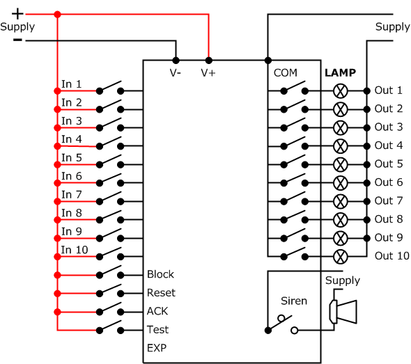 Annunciator Panel Wiring Diagram