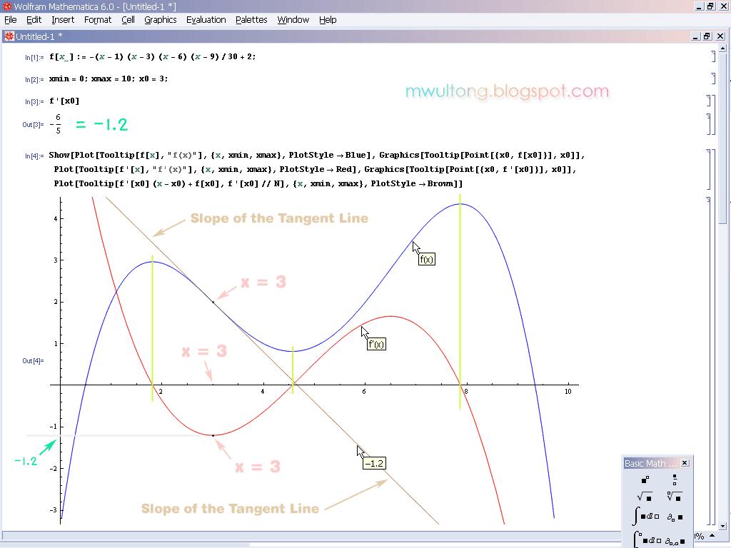 미분 접선 그래프, Differential Coefficient