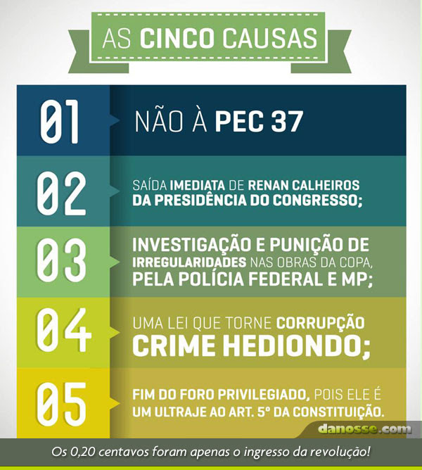 As cinco causas principais!