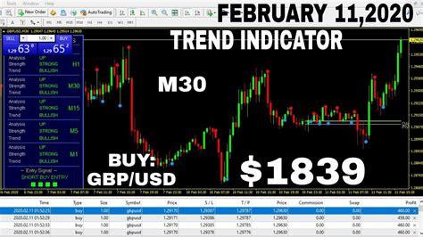 tradingview import mt indicator