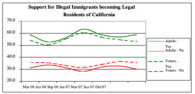 legalize-immigrants.jpg