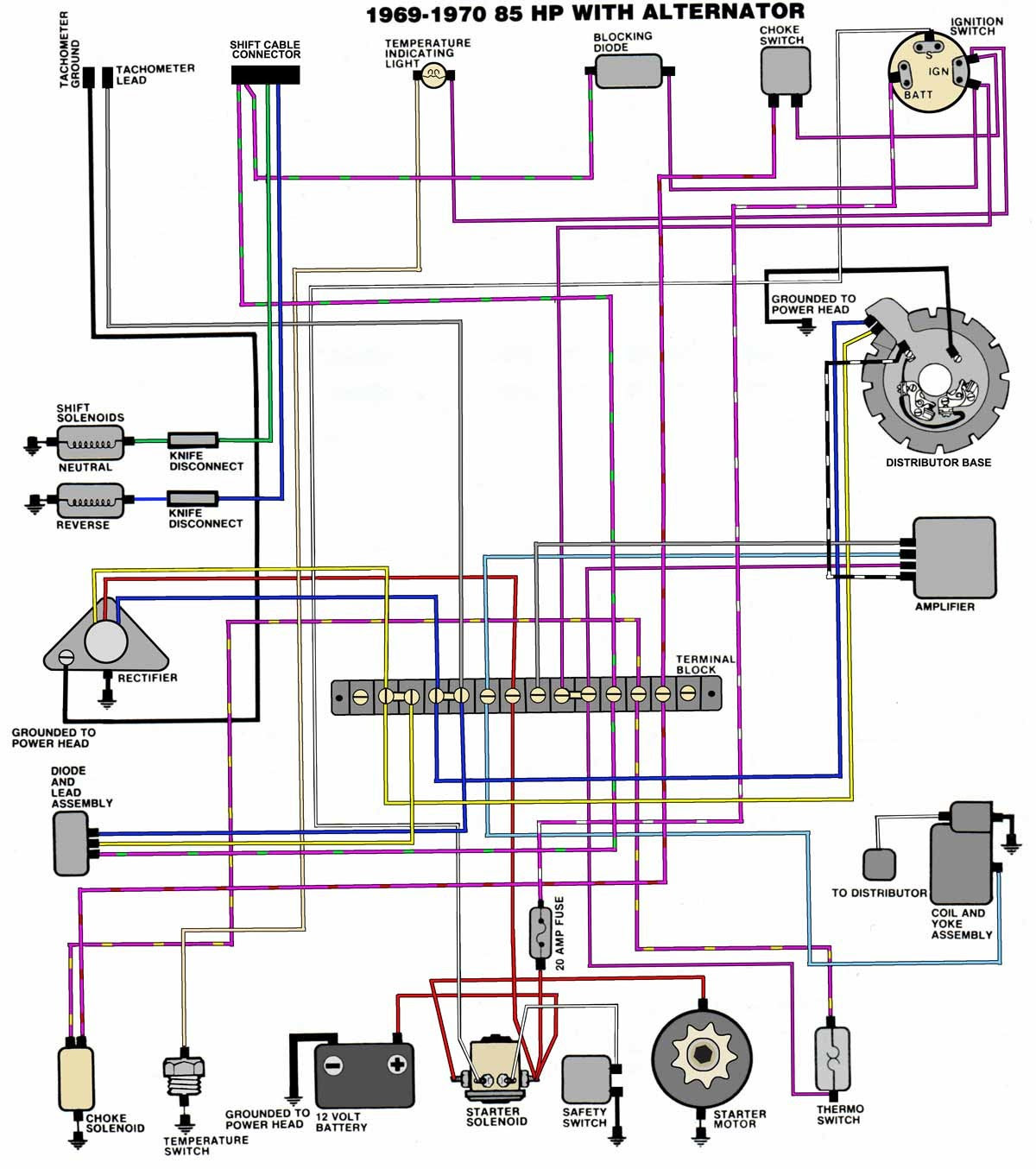 35 Hp Johnson Outboard Wiring Diagram