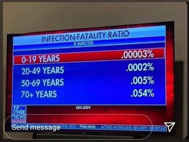 CDC fatality percentage.jpg