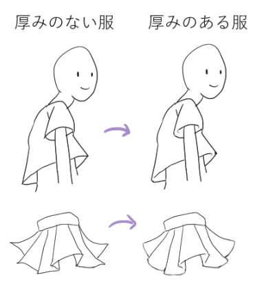 服の描き方講座では教えてくれない服を上手く描く3つのコツ 絵心浪漫
