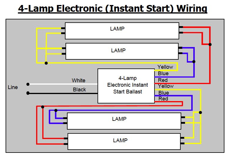 4 lamp electronic ballast wiring diagram 35 4 lamp t5 ballast wiring diagram wiring diagram list  35 4 lamp t5 ballast wiring diagram