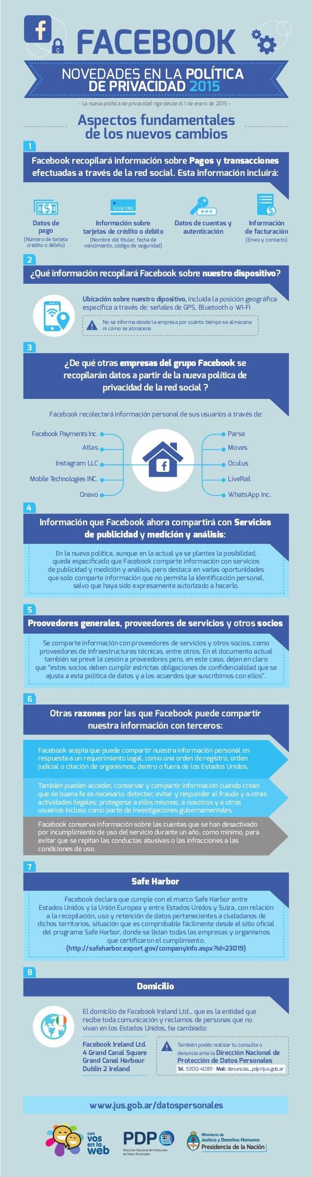 Novedades en la Política de Privacidad de Facebook 2015