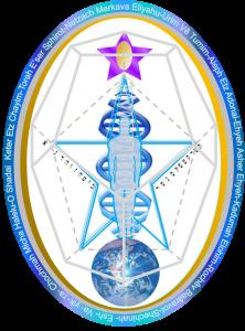 MERKABA-ATIVAÇÃO-DO-DNA-222x300
