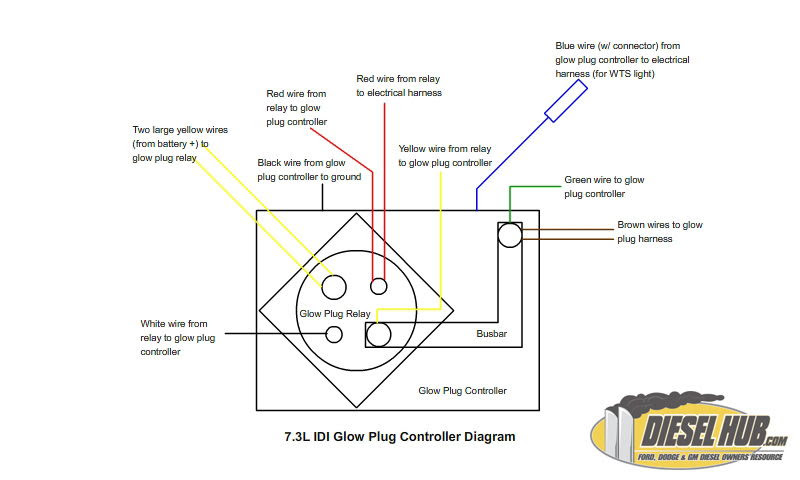 17 New 7 3 Idi Glow Plug Wiring Diagram