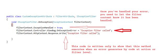 Exception Filter