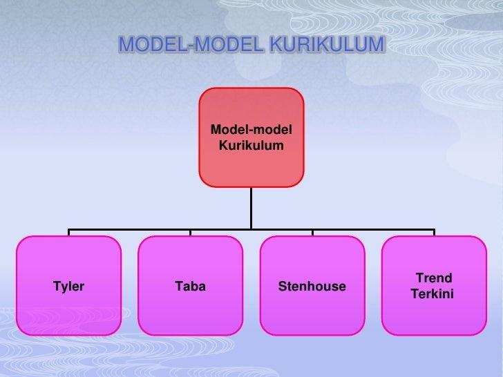 Menarik Menganalisis Struktur Model Pidato Persuasif ...