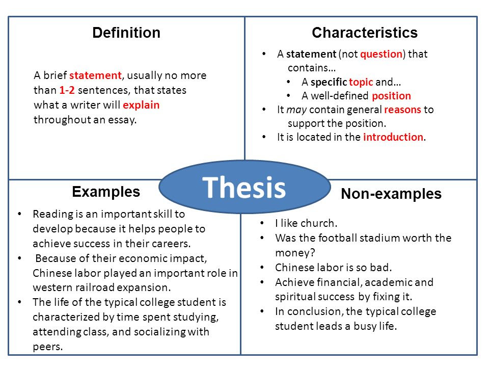Thesis Statement Definition And Examples - Thesis Title Ideas For College