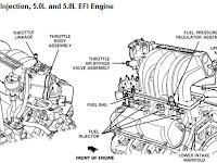 1990 Ford F 150 Fuel System Diagram