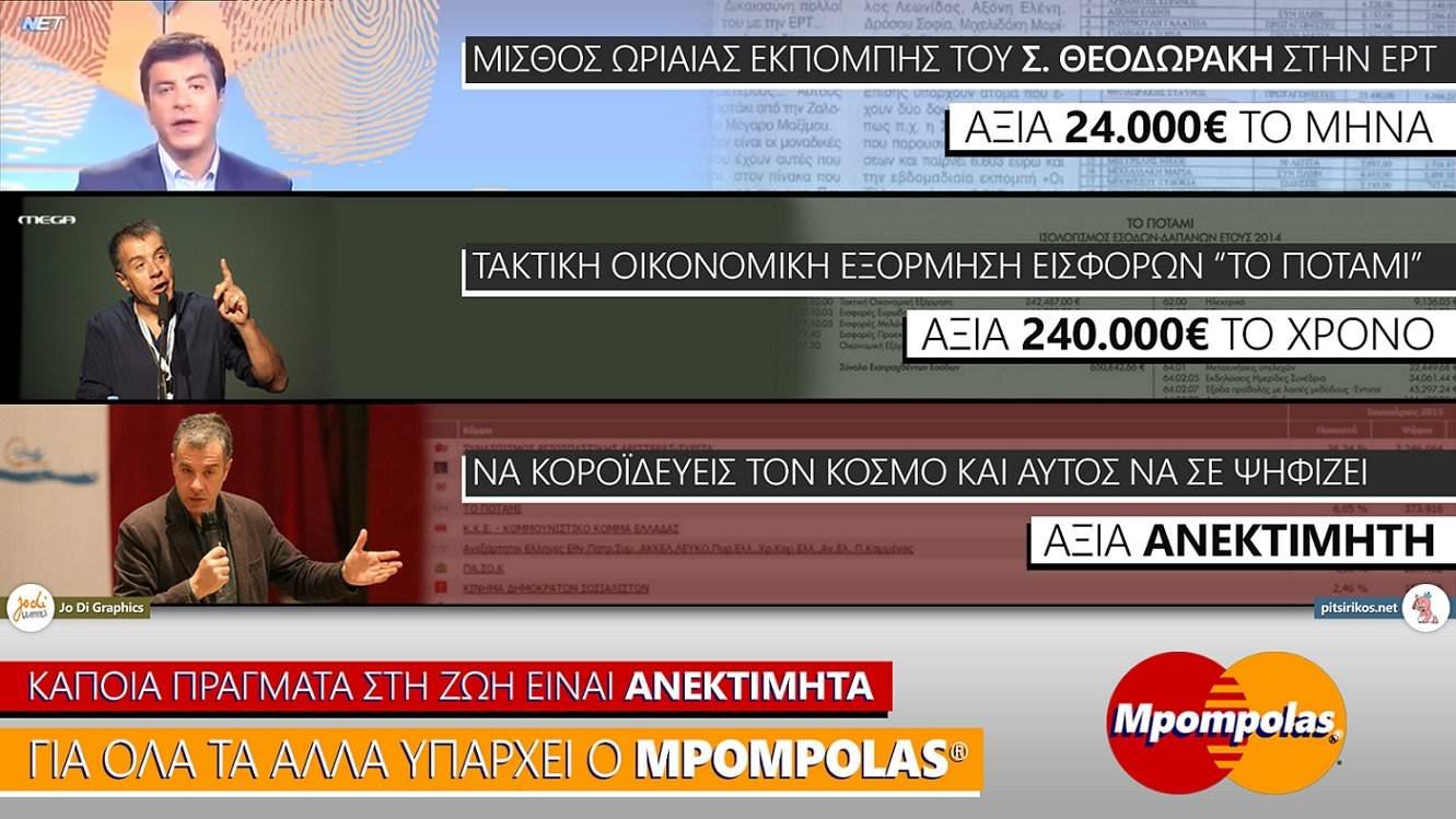 Jo Di Σταύρος Θεοδωράκης