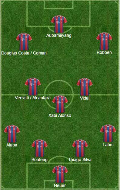 Milan Di Ancelotti Formazione