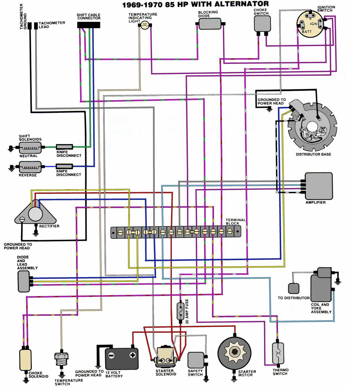 Evinrude 150 Wiring Diagram - Wiring Diagram & Schemas