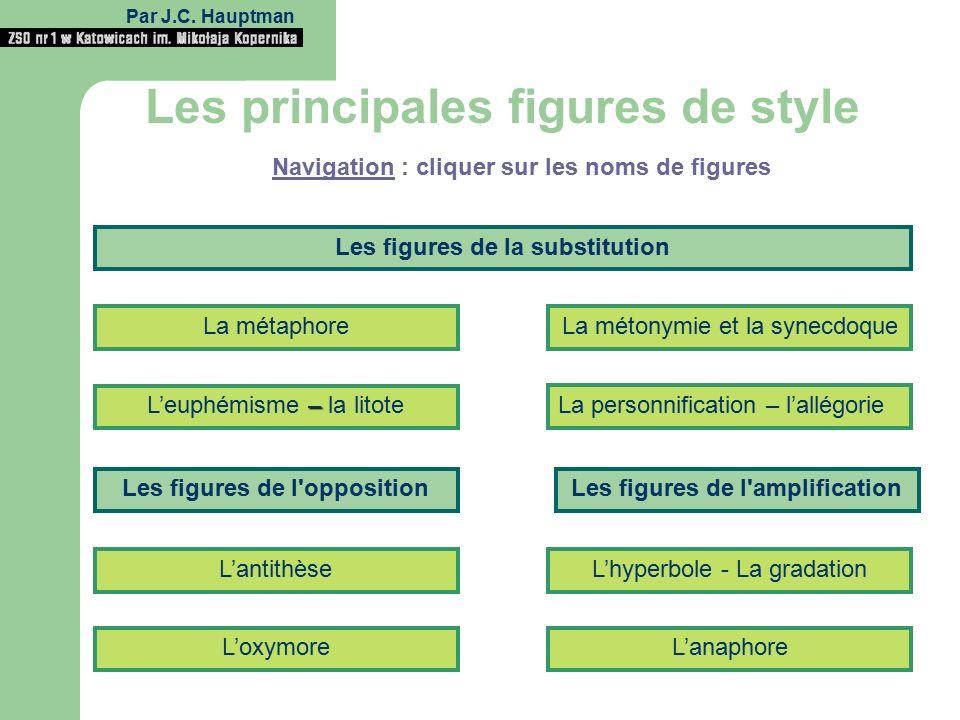 Exemple De Figure De Style Personnification - Le Meilleur ...