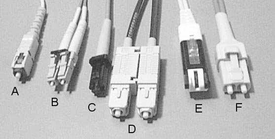 SFF Connector Comparison