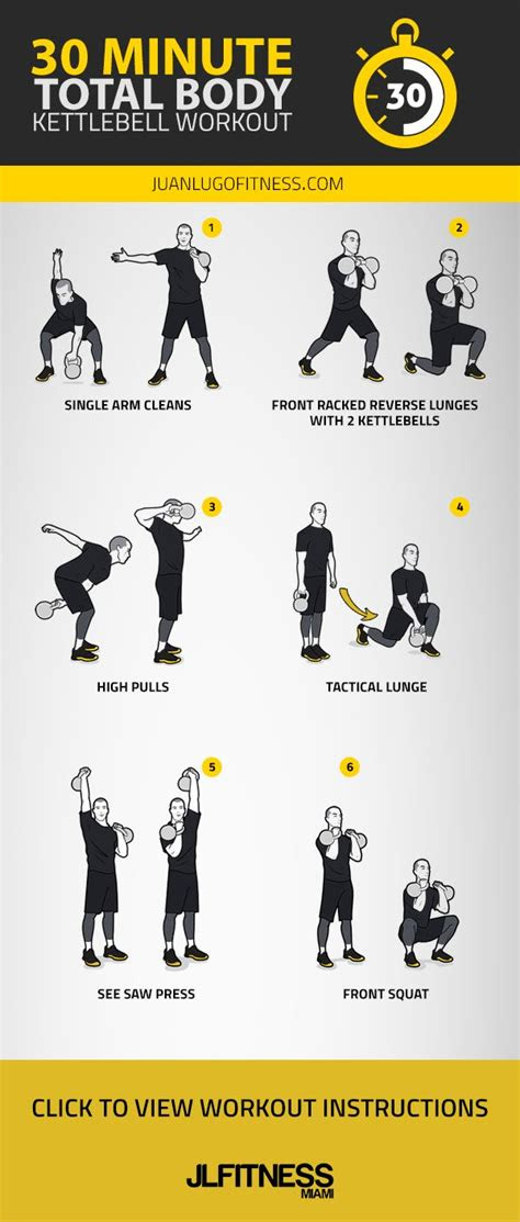 kettlebells full body kettlebell workout kettlebell