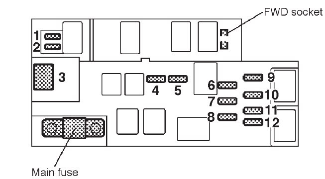 Diagram 2009 Subaru Forester Tow Fuse Box Diagram Full Version Hd Quality Box Diagram Urbanschematicsk Ripettapalace It