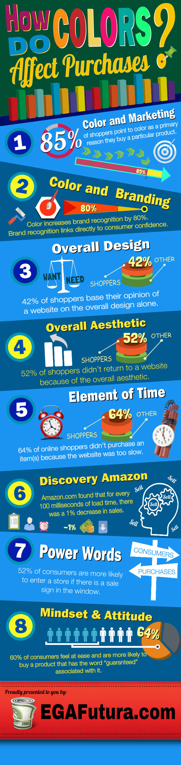 Infographic: How do Colors Affect Purchases? #infographic