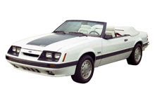 83 86 Ford Mustang Fuse Panel Diagram