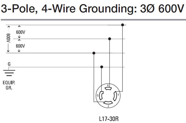 Electrical Outlet Wiring Colors Demonstration Diagram Showing