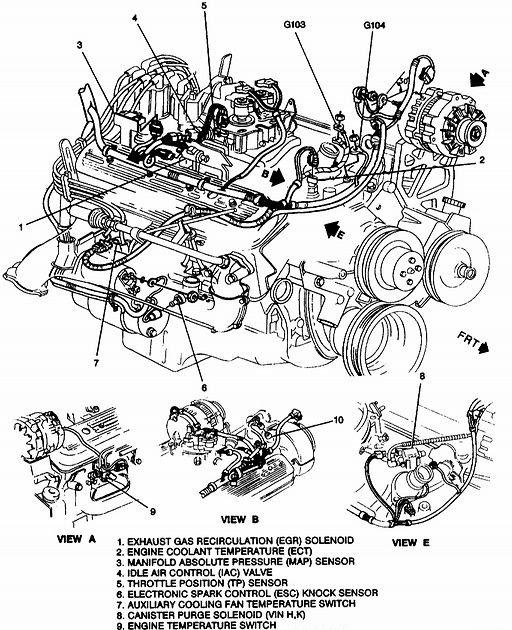 1995 Chevy Suburban Brake Wiring