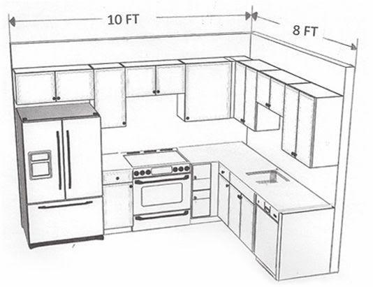 Kitchen Standard Size Details