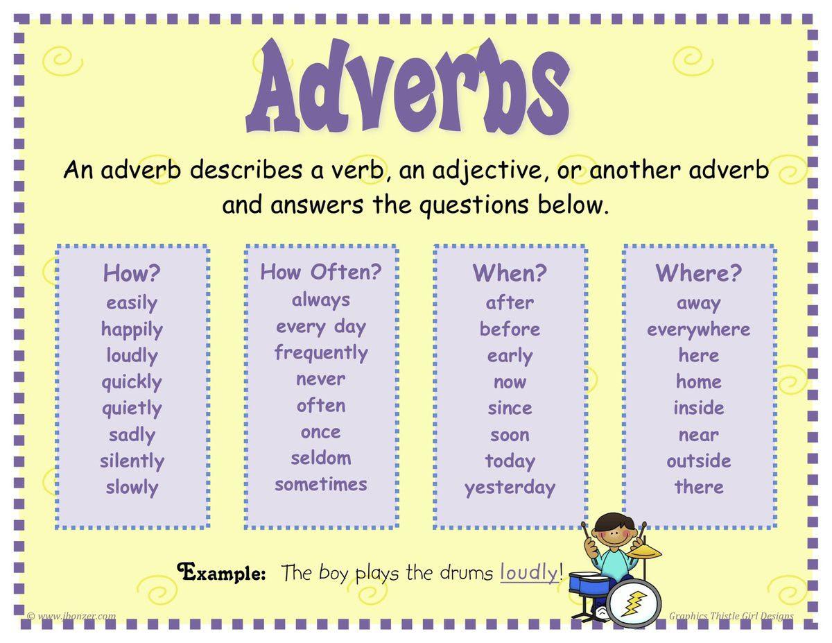 Ejemplos De Adverbios De Tiempo Y Lugar Compartir Ejemplos