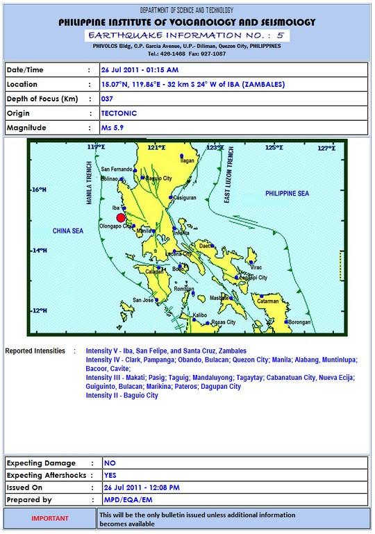 earthquake luzon