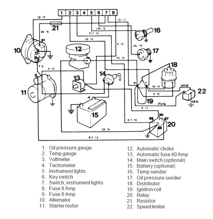 Volvo Penta 3 0 Gs Wiring Diagram - 120 Volt Wiring Diagram -  tekonshaii.losdol2.jeanjaures37.fr | Volvo Penta 3 0 Engine Diagram |  | Wiring Diagram Resource