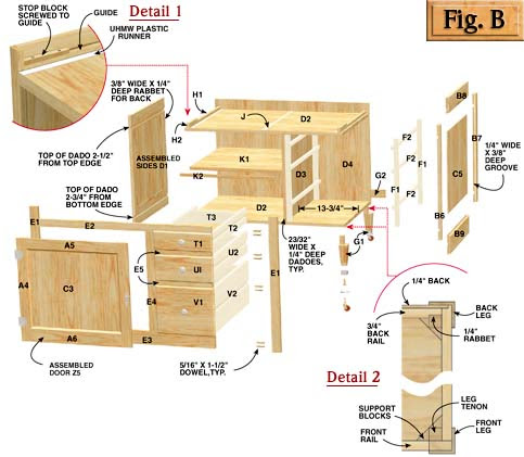 Wood Kitchen Cabinet Plans Pdf How To build a Amazing