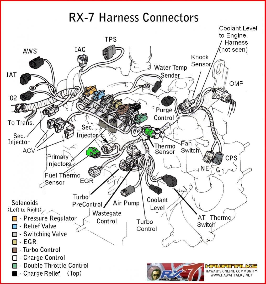 Diagram 1985 Rx7 Wiring Diagram Full Version Hd Quality Wiring Diagram Moneyschematics2 Creasitionline It