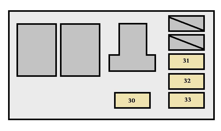30 2017 Toyota Highlander Fuse Box Diagram