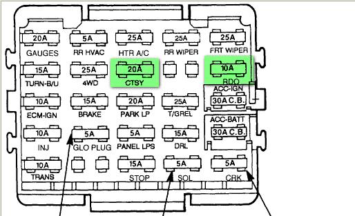 1989 Gmc Sierra Fuse Box Diagram 2006 Impala Window Switch Wiring Diagram Bege Wiring Diagram