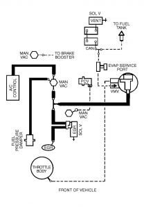 29 2000 Ford Explorer Vacuum Hose Diagram - Wiring Diagram ...