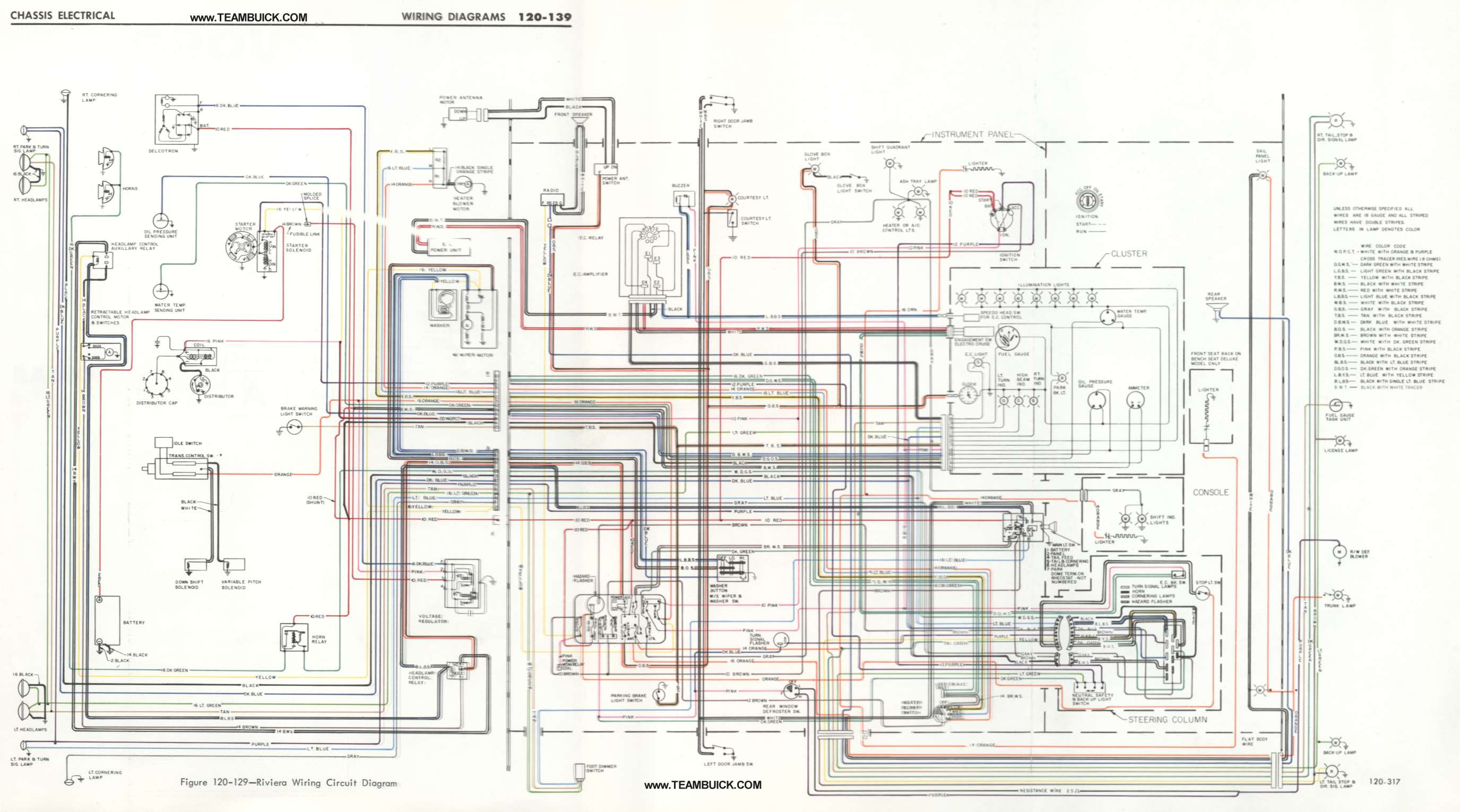 34 1997 Buick Lesabre Fuse Box Diagram - Wiring Diagram ...