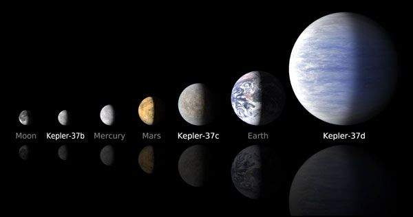 An artist's concept comparing the sizes of Kepler-37's three exoplanets to those of Earth, the Moon and two other worlds in our inner solar system.