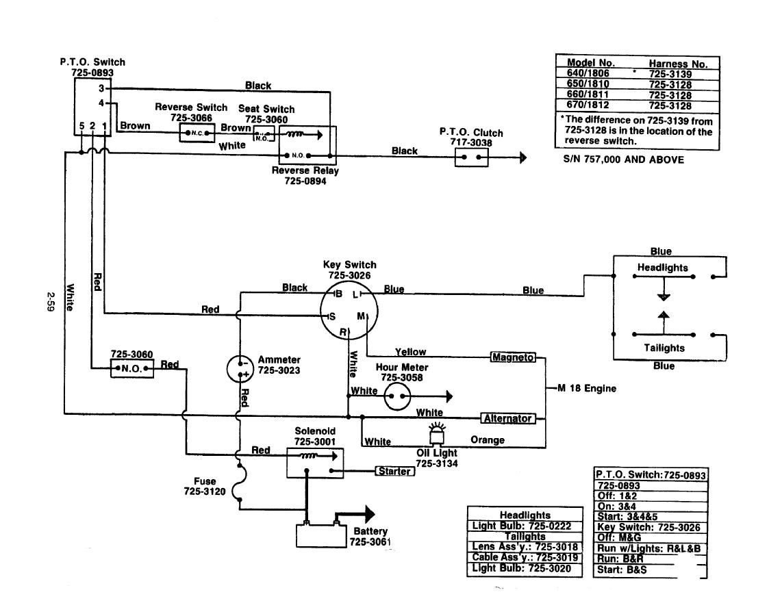 Diagram 2007 Cub Cadet Lt1045 Wiring Diagram Full Version Hd Quality Wiring Diagram Sitexgress Filmarco It