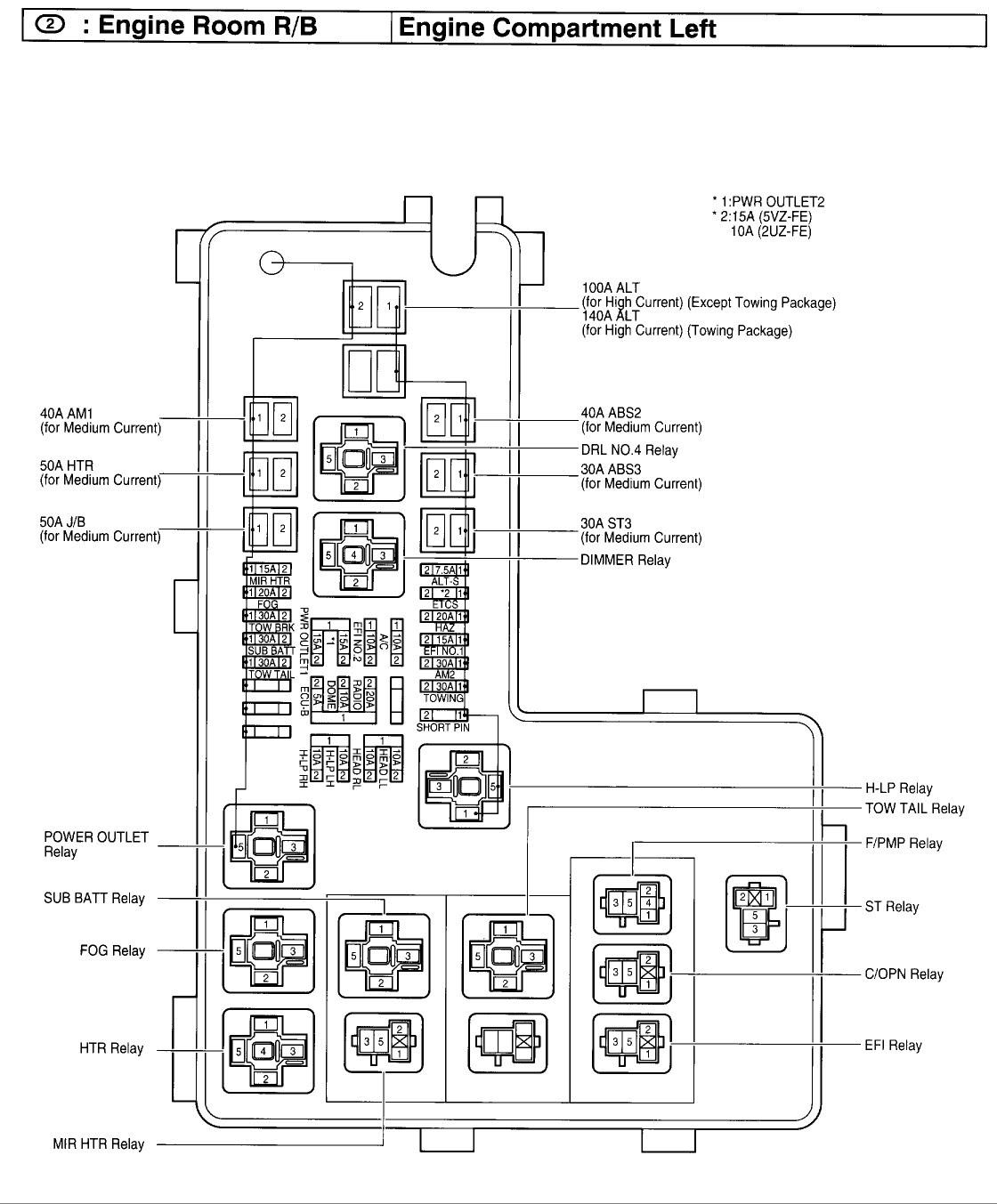 Aa4218 2001 Toyota Highlander Fuse Box Diagram Wiring Library