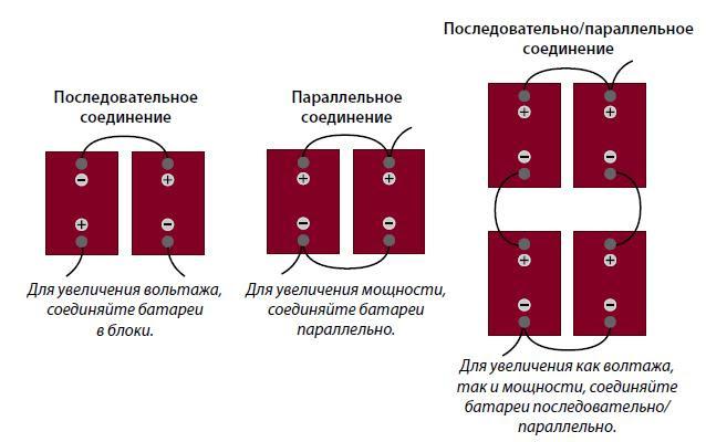 Виды соединений АКБ