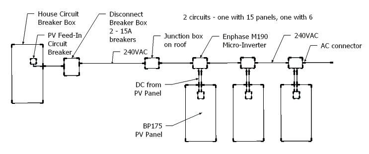 Miranda Lambert Buzz  Solar Power System Diagram