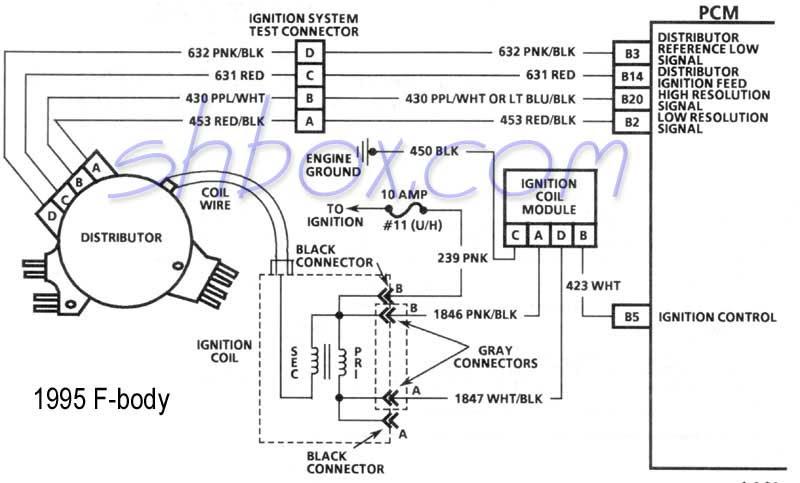 Exploded View Lt1 Wiring Harness 19775 0 Gm Engine Diagram Wiring Diagram Schematics