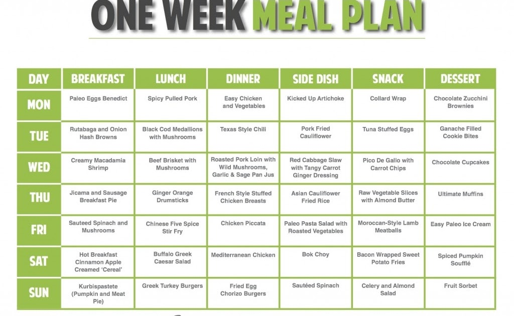 The Eat And Lose Weight Meal Plan Week 1 Easy Diet Plan To Lose Weight In 1 Week Sep 25 A Day By Day Plan Healthy Recipes For Weight Loss Diet Plan For