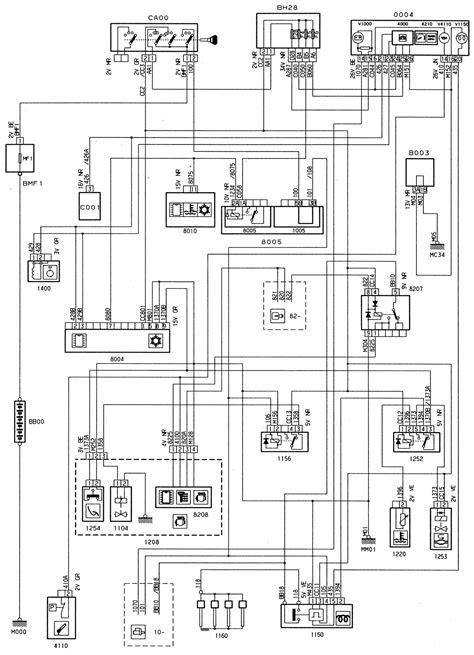 PEUGEOT 306 - ENGINE TYPE: XUD9TE/L3 - WIRING DIAGRAMS