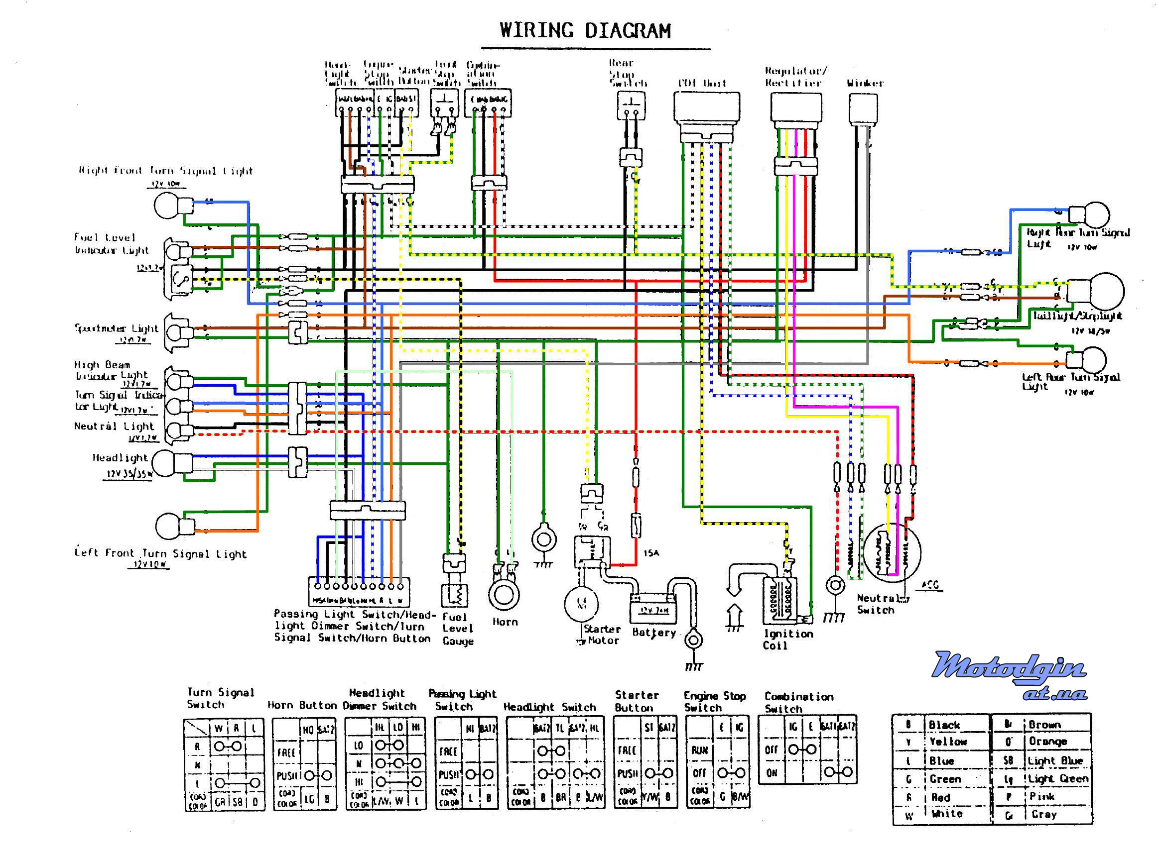 20 Awesome Scooter Cdi Wiring Diagram