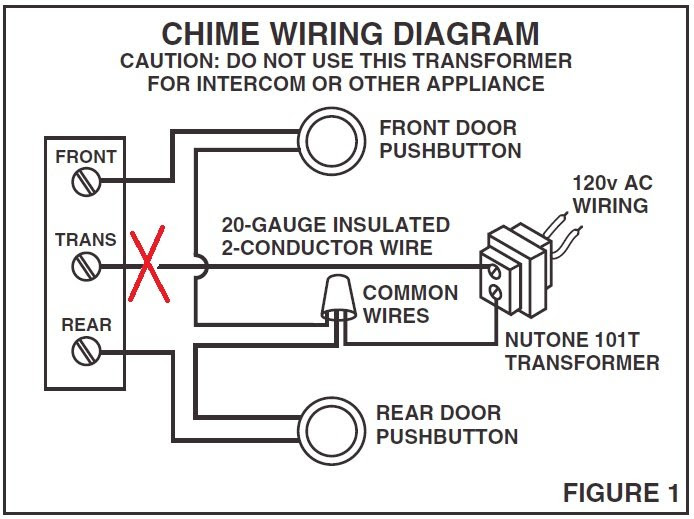 Nutone Doorbell Wiring Diagram Electric 1993 Lexus Sc300 Radio Wiring Diagram Begeboy Wiring Diagram Source