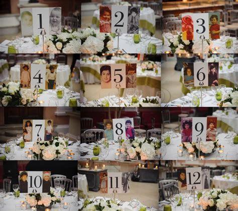 Table Number / Plan ideas in 2019   Wedding Mood Board