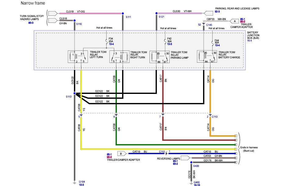DIAGRAM] 2002 Ford F 250 Super Duty 7 3 Diesel Trailer Harness Wiring  Diagram FULL Version HD Quality Wiring Diagram -  IPHONETRAVELAPPS.FANTASYEHOBBYGENOVA.ITiphonetravelapps.fantasyehobbygenova.it