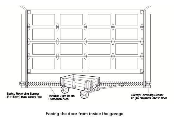 Liftmaster Garage Door Sensor Wiring Diagram